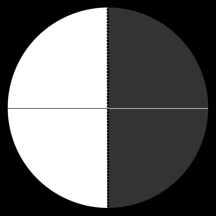 equinoccio-figura